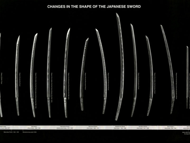 The Beauty of the Japanese Sword by  Michihiro Tanobe 田野邉道宏